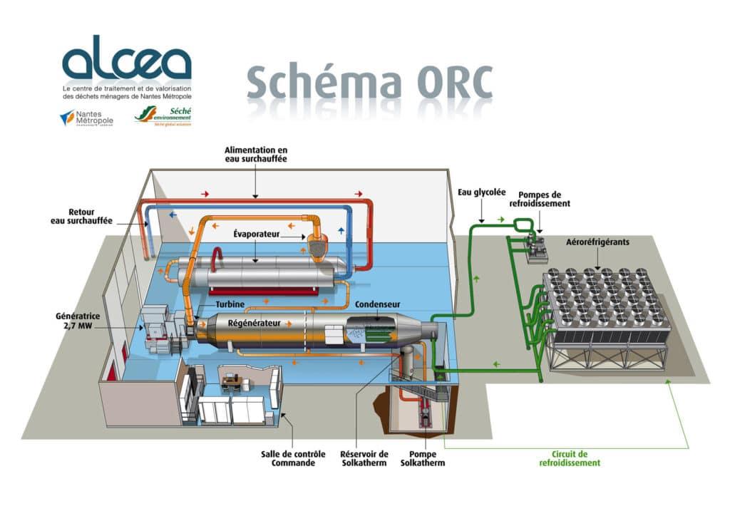 Illustration et plan usine - sites industriels 2