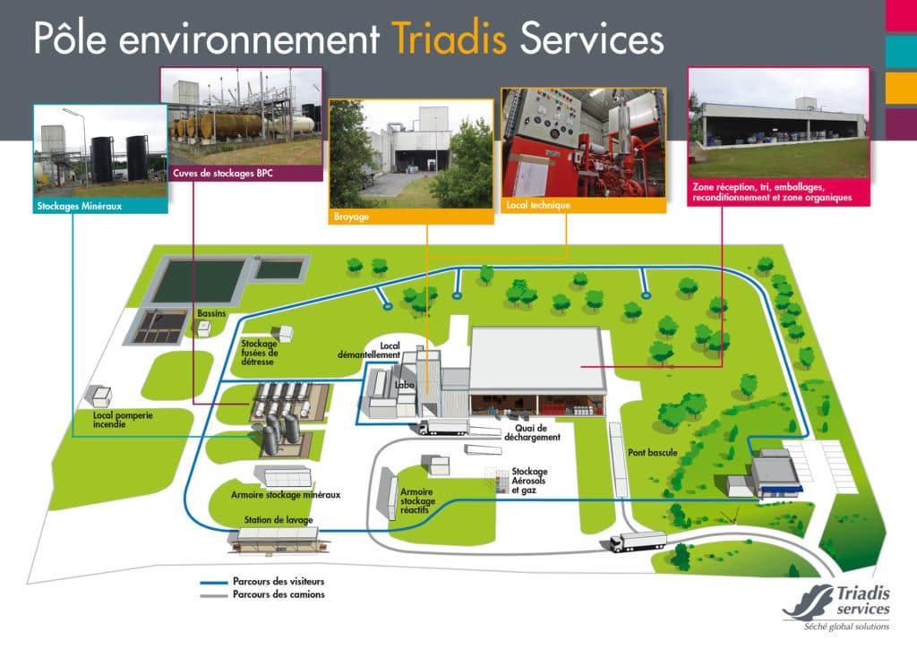 Illustration et plan usine - sites industriels 3