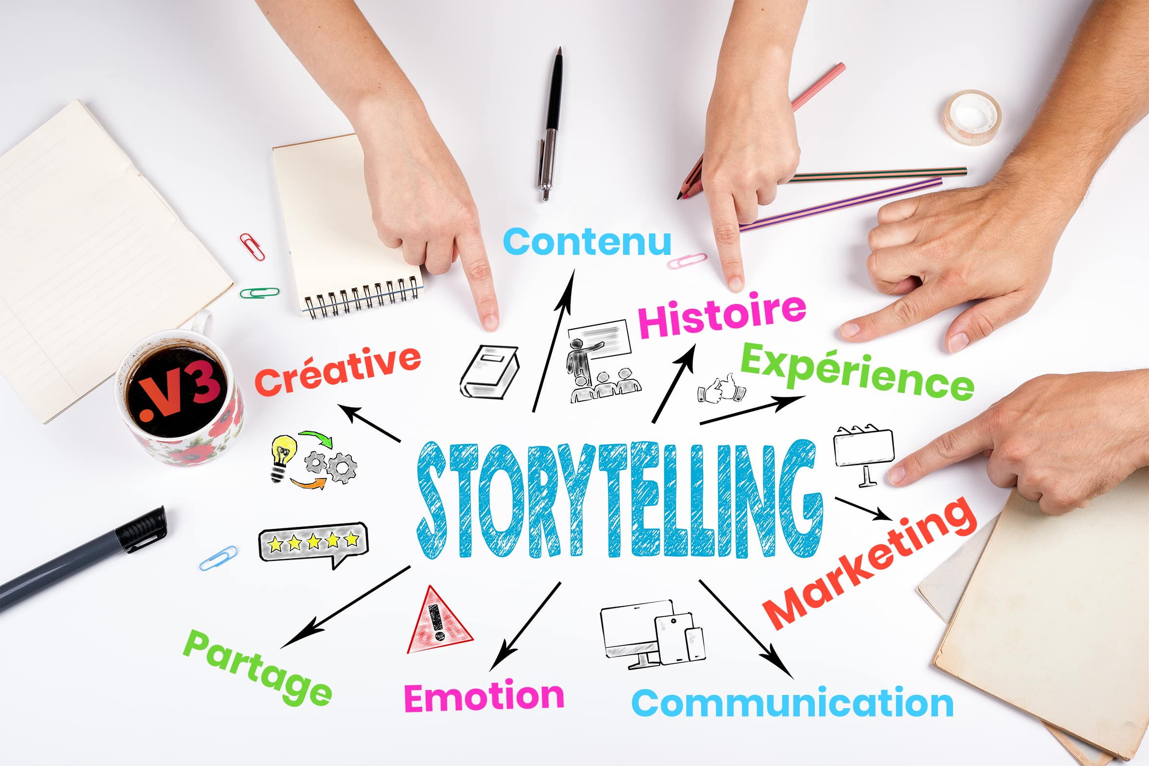 Composants du storytelling