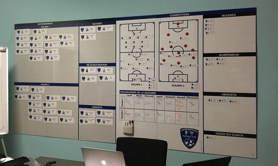 Management visuel 6