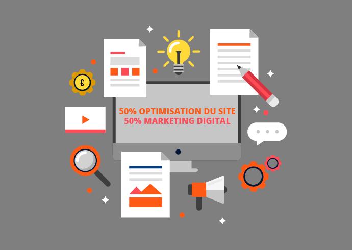 Adopter le bon réflexe pour optimiser ses investissements en communication digitale 1