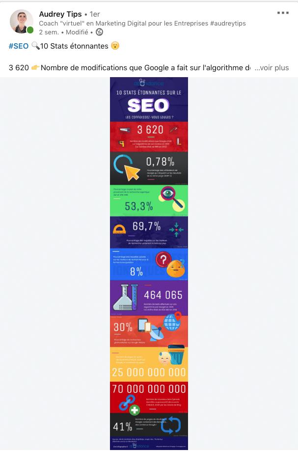 Pourquoi utiliser les infographies dans votre contenu digital 2