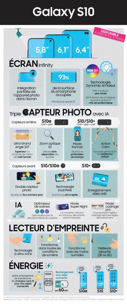 Pourquoi utiliser les infographies dans votre contenu digital 3