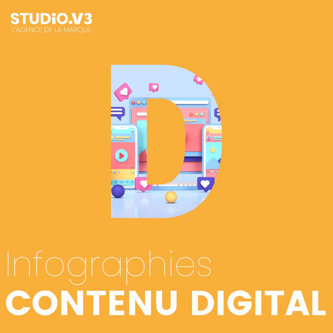 Utiliser les infographies dans votre contenu digital 5